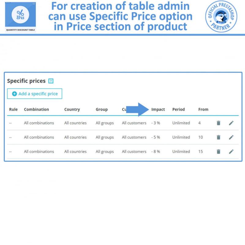 Prestashop Quantity Discount Table Module